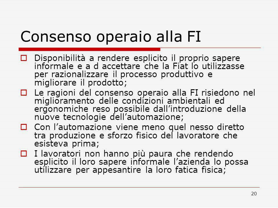 Consenso operaio alla FI