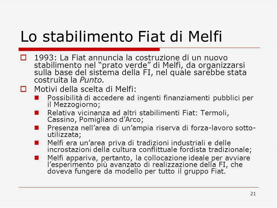 Lo stabilimento Fiat di Melfi