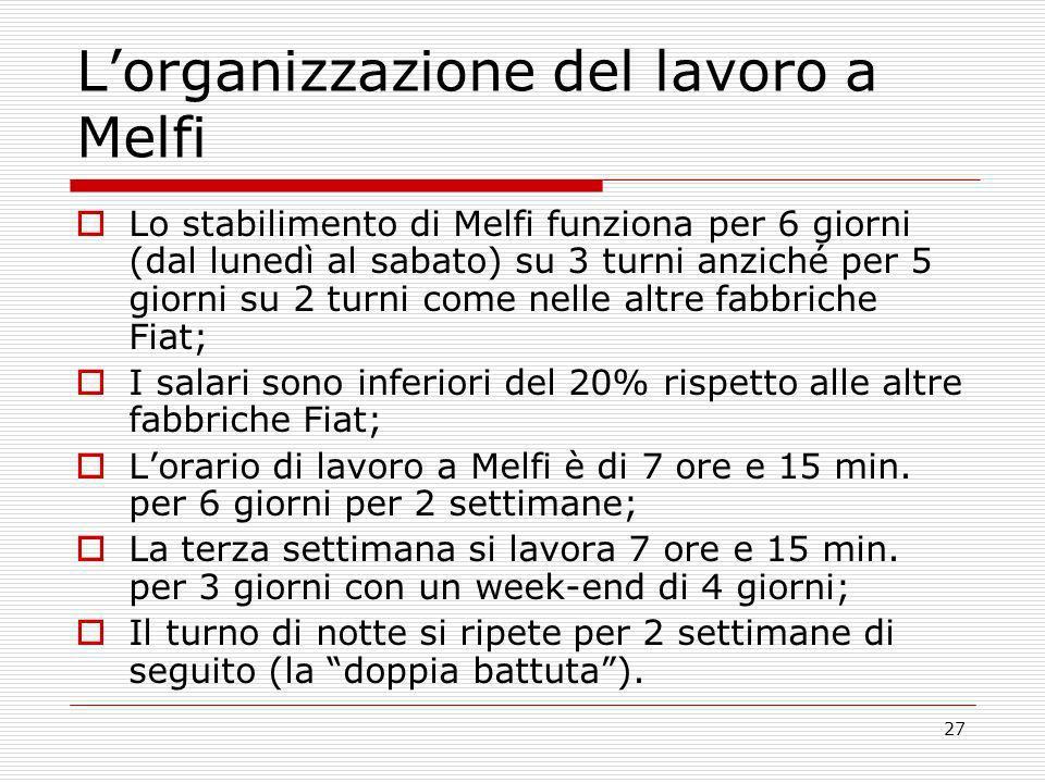 L'organizzazione del lavoro a Melfi