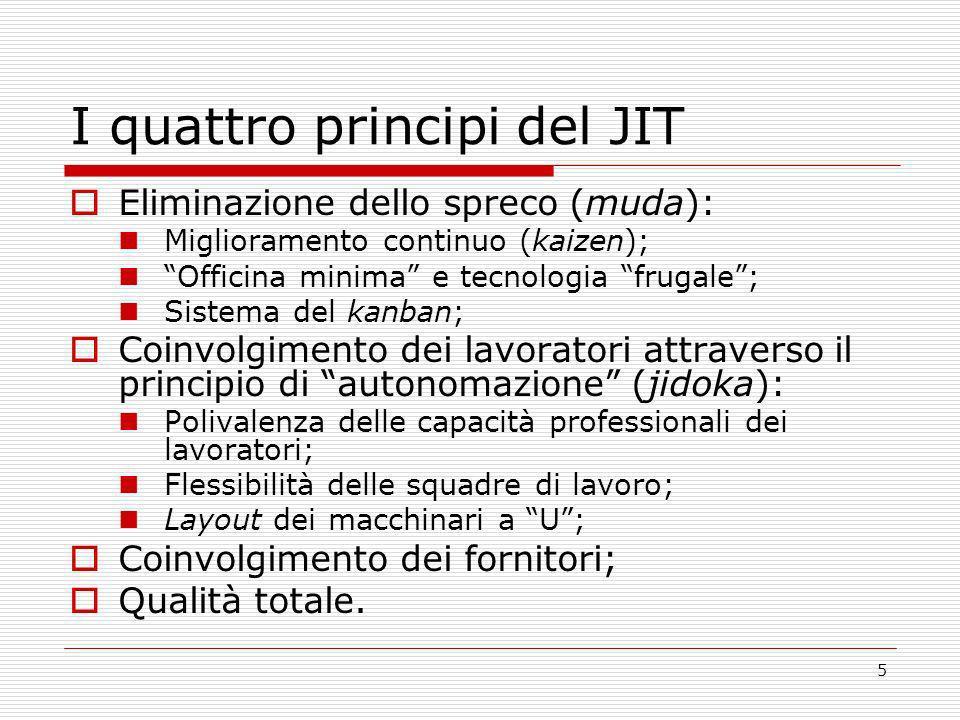 I quattro principi del JIT