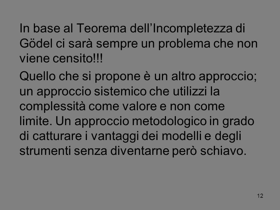 In base al Teorema dell'Incompletezza di Gödel ci sarà sempre un problema che non viene censito!!!