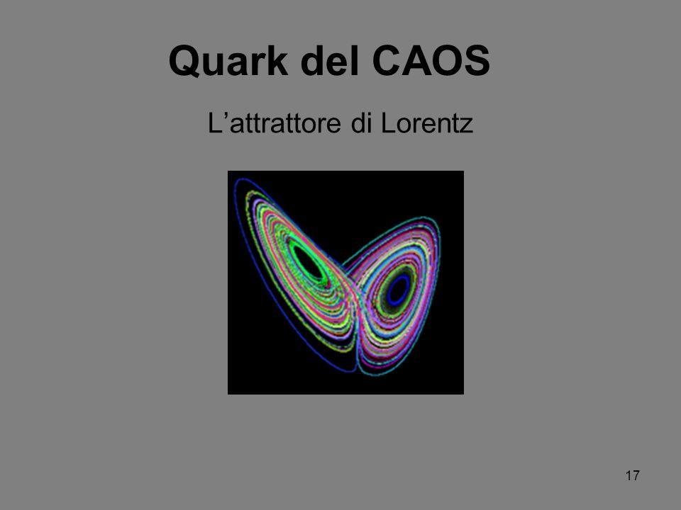 L'attrattore di Lorentz