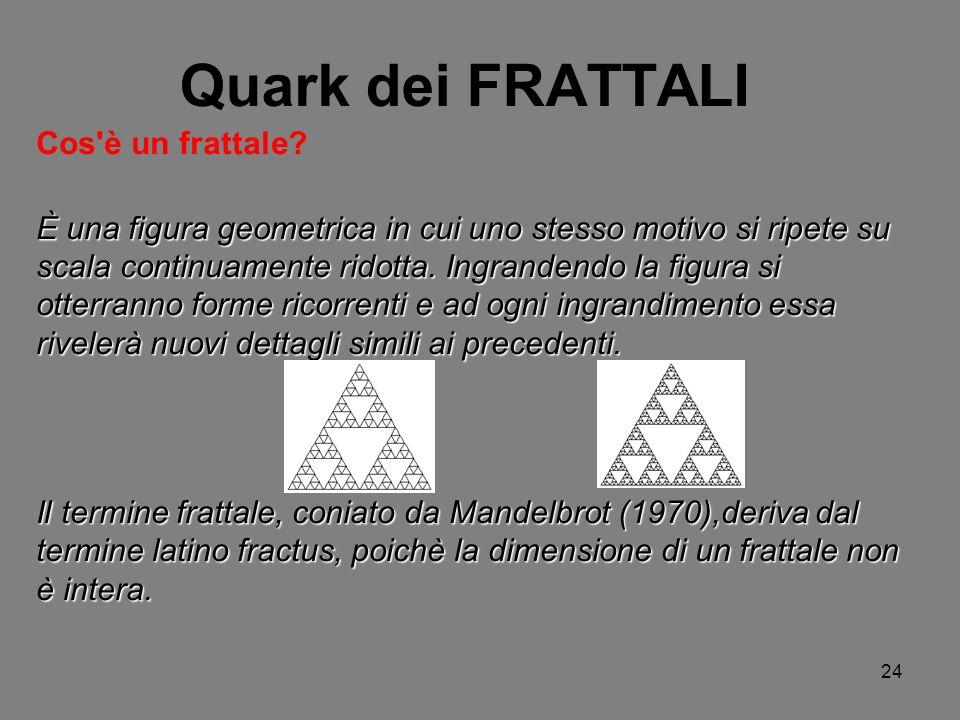 Quark dei FRATTALI Cos è un frattale