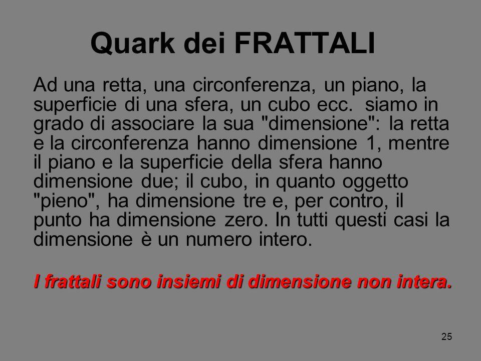 Quark dei FRATTALI