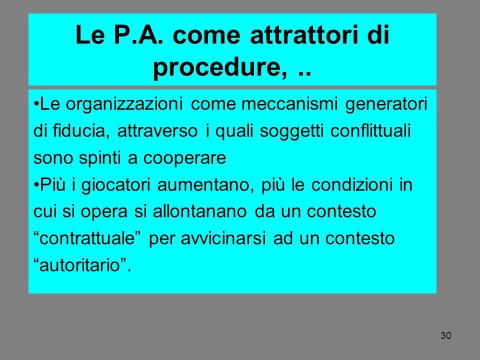 Le P.A. come attrattori di procedure, ..
