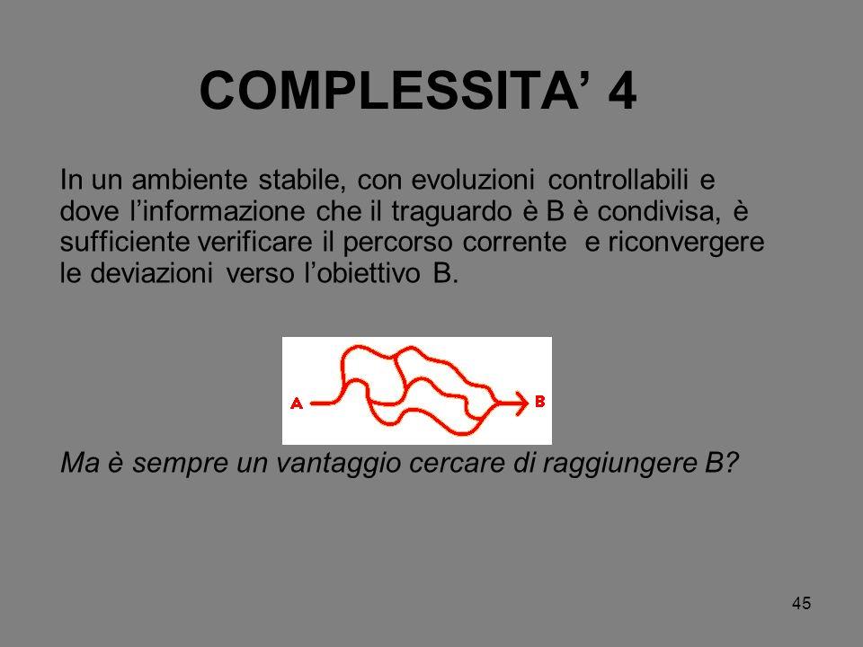 COMPLESSITA' 4
