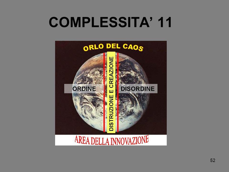 COMPLESSITA' 11