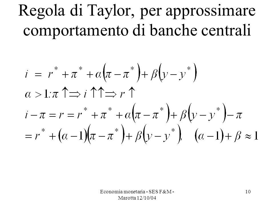 Regola di Taylor, per approssimare comportamento di banche centrali