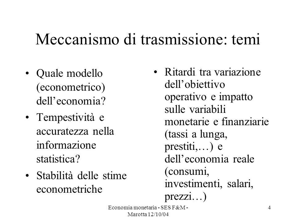 Meccanismo di trasmissione: temi
