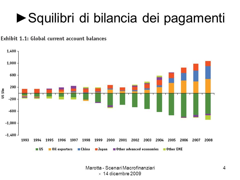 ►Squilibri di bilancia dei pagamenti