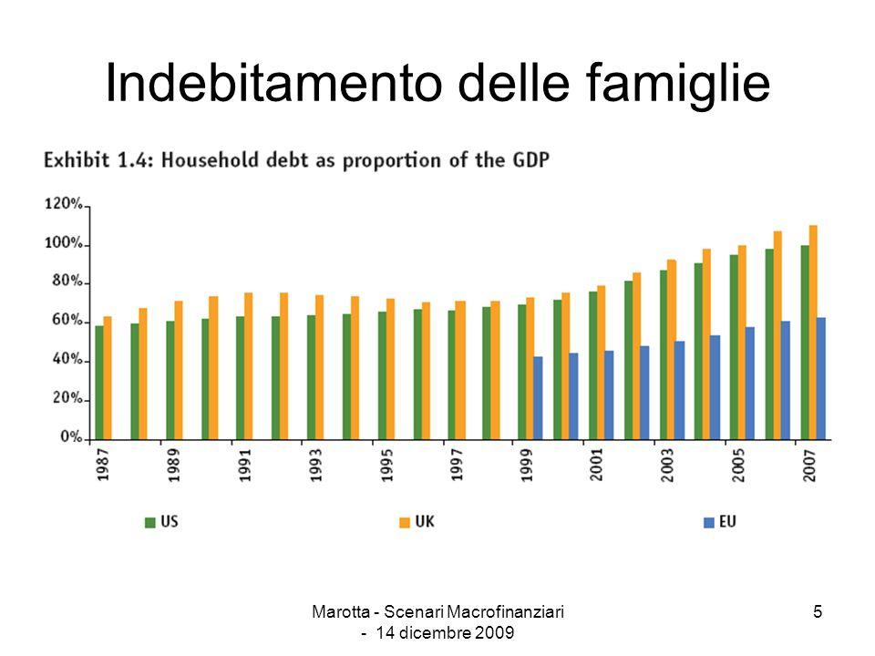 Indebitamento delle famiglie