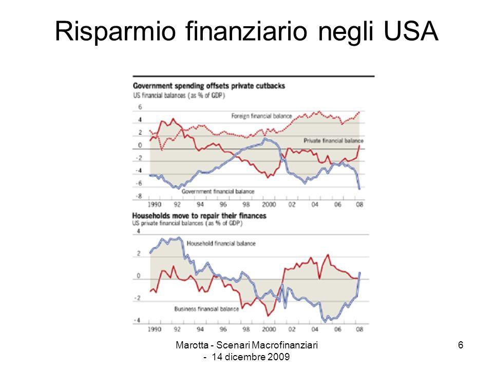 Risparmio finanziario negli USA