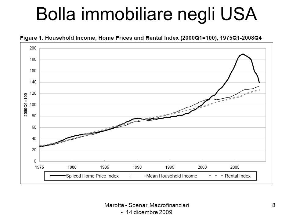 Bolla immobiliare negli USA