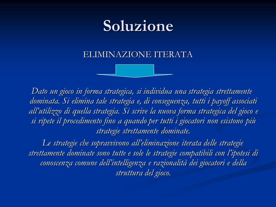 Soluzione ELIMINAZIONE ITERATA