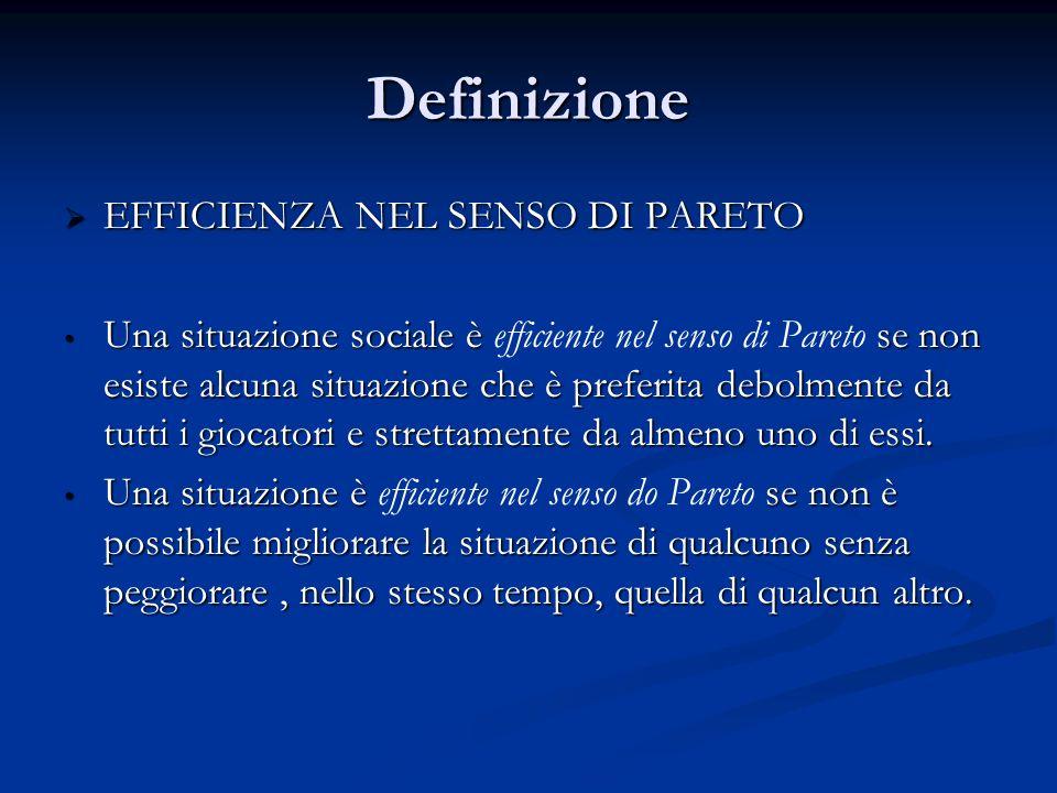 Definizione EFFICIENZA NEL SENSO DI PARETO