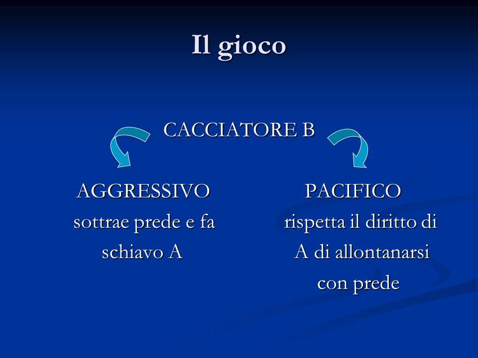 Il gioco CACCIATORE B AGGRESSIVO PACIFICO
