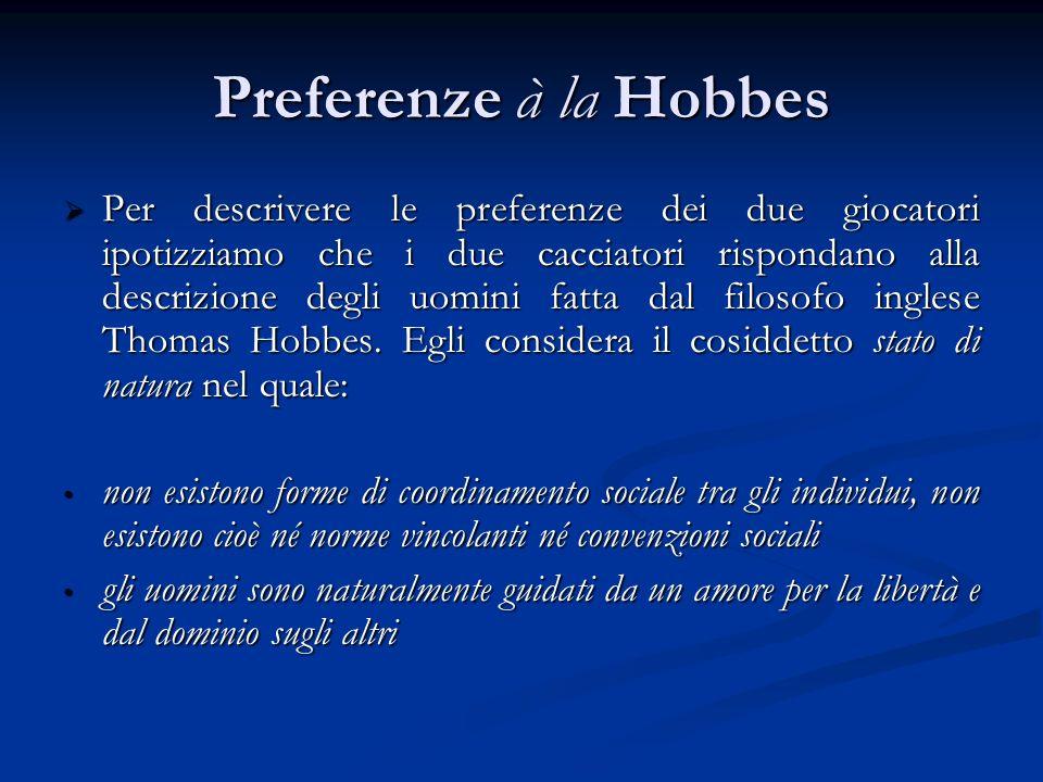 Preferenze à la Hobbes
