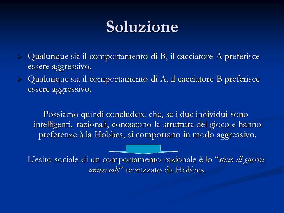 Soluzione Qualunque sia il comportamento di B, il cacciatore A preferisce essere aggressivo.