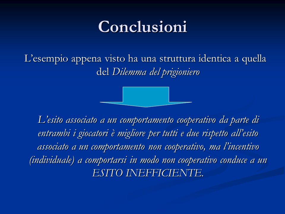 Conclusioni L'esempio appena visto ha una struttura identica a quella del Dilemma del prigioniero.