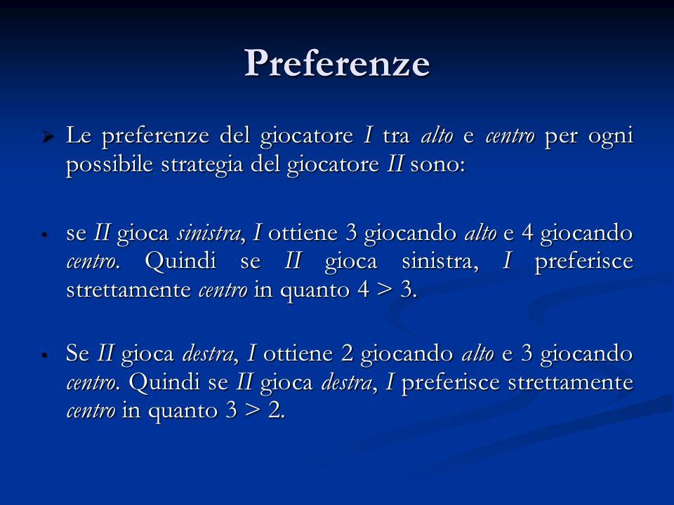 Preferenze Le preferenze del giocatore I tra alto e centro per ogni possibile strategia del giocatore II sono: