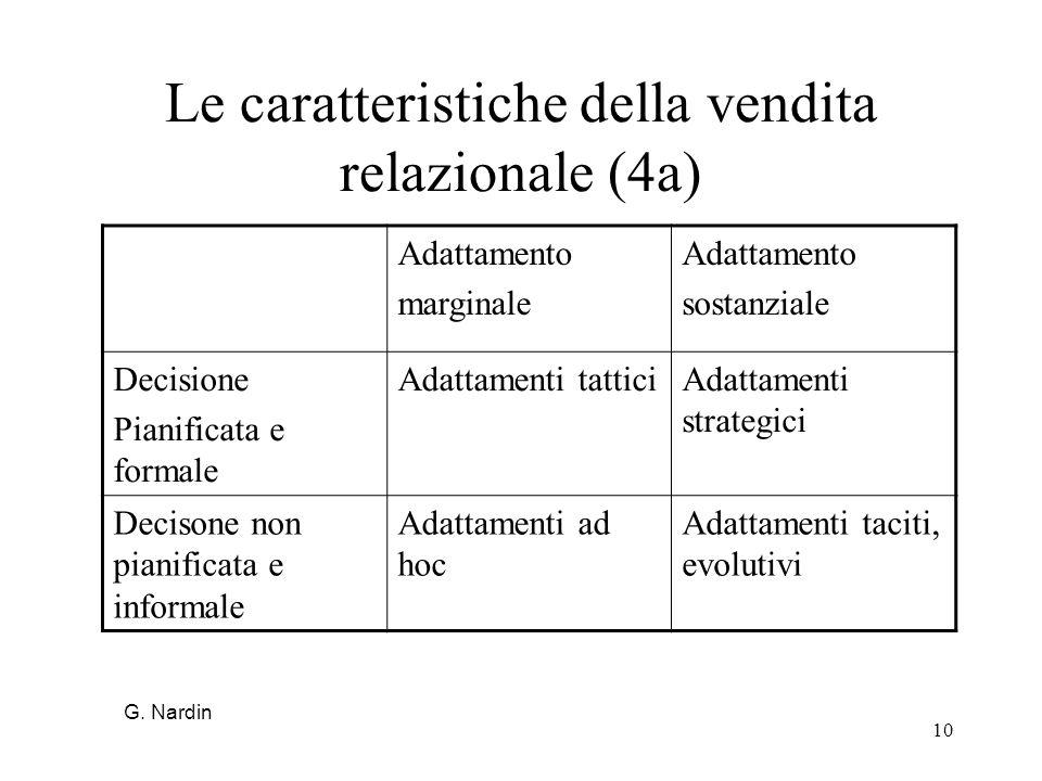 Le caratteristiche della vendita relazionale (4a)