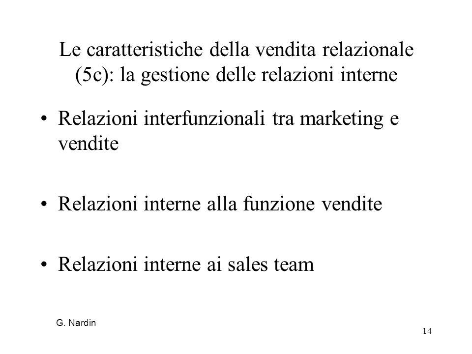 Relazioni interfunzionali tra marketing e vendite