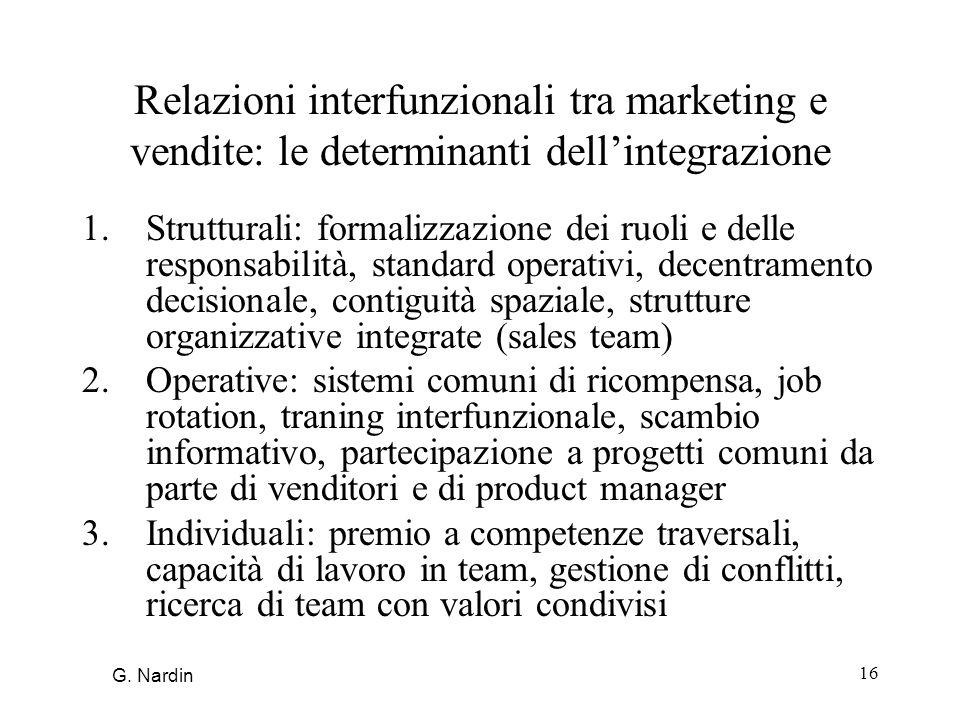 Relazioni interfunzionali tra marketing e vendite: le determinanti dell'integrazione