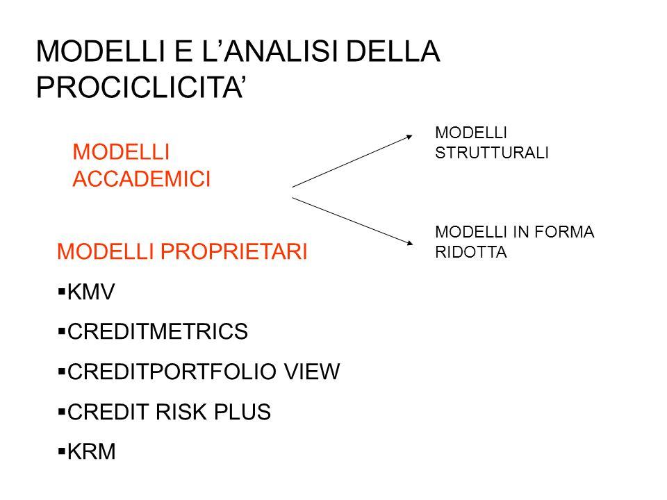 MODELLI E L'ANALISI DELLA PROCICLICITA'