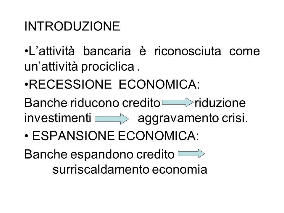 INTRODUZIONE L'attività bancaria è riconosciuta come un'attività prociclica . RECESSIONE ECONOMICA: