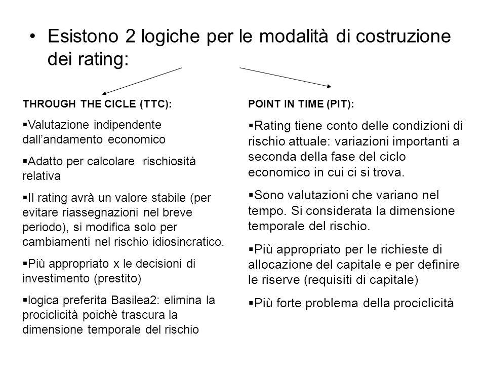 Esistono 2 logiche per le modalità di costruzione dei rating: