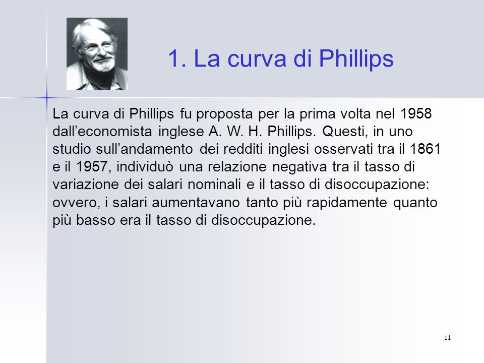 1. La curva di Phillips