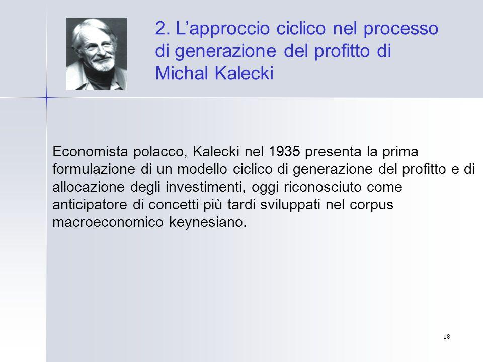 2. L'approccio ciclico nel processo di generazione del profitto di Michal Kalecki