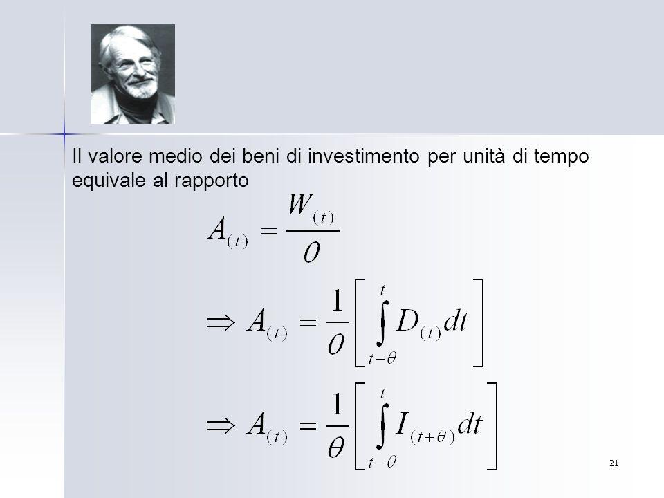 Il valore medio dei beni di investimento per unità di tempo equivale al rapporto