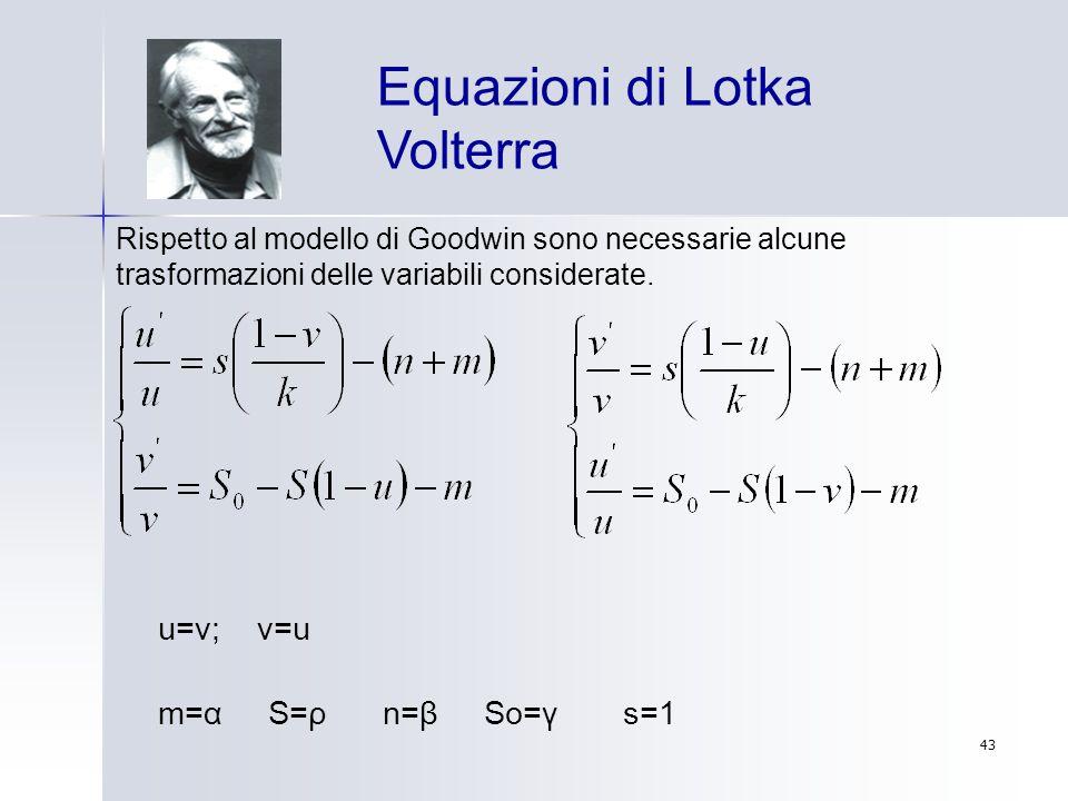 Equazioni di Lotka Volterra