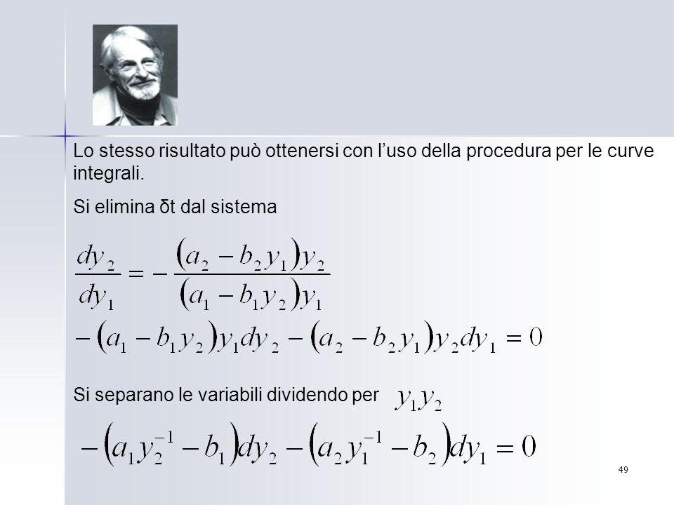 Lo stesso risultato può ottenersi con l'uso della procedura per le curve integrali.