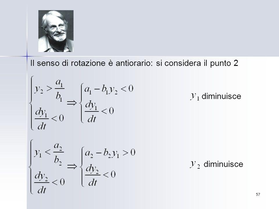 Il senso di rotazione è antiorario: si considera il punto 2