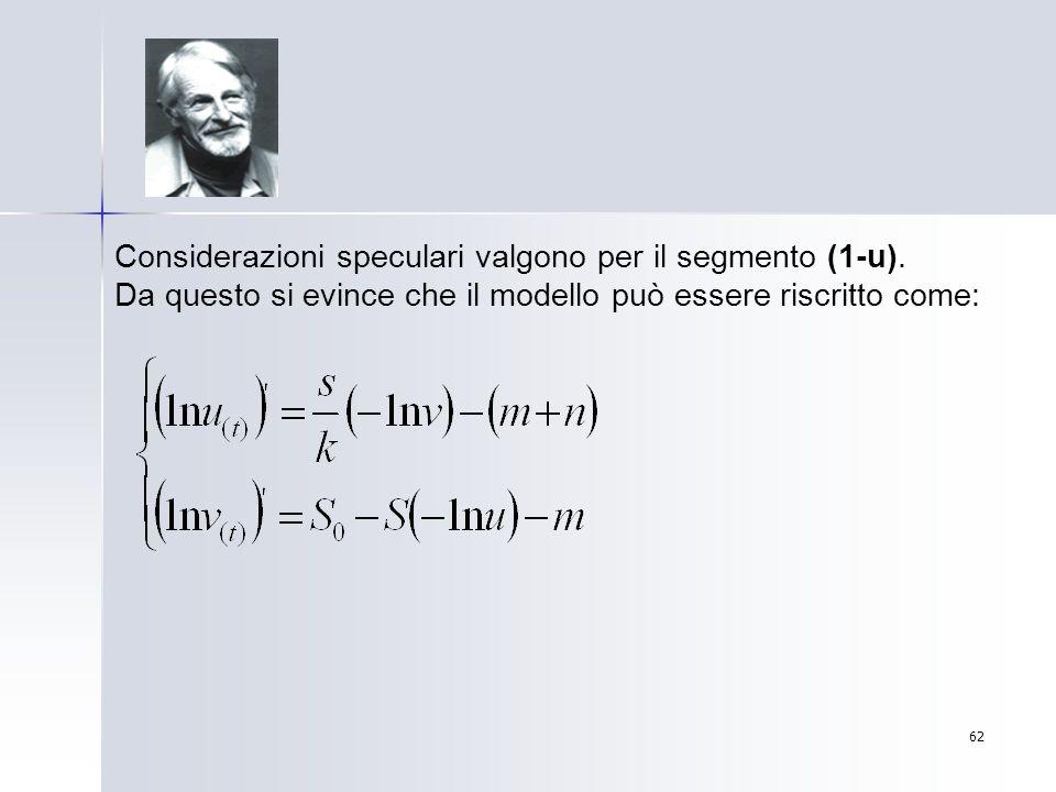 Considerazioni speculari valgono per il segmento (1-u).