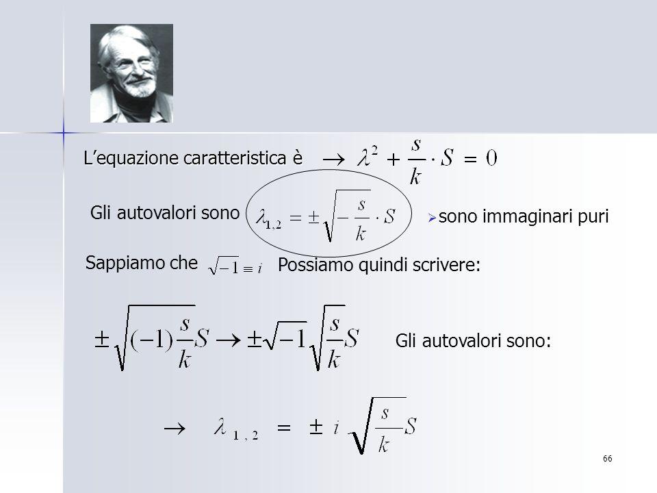 L'equazione caratteristica è