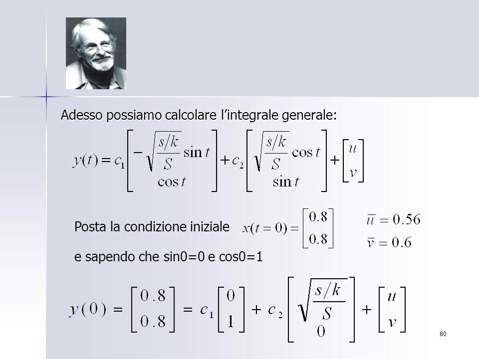 Adesso possiamo calcolare l'integrale generale:
