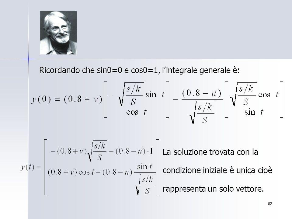 Ricordando che sin0=0 e cos0=1, l'integrale generale è: