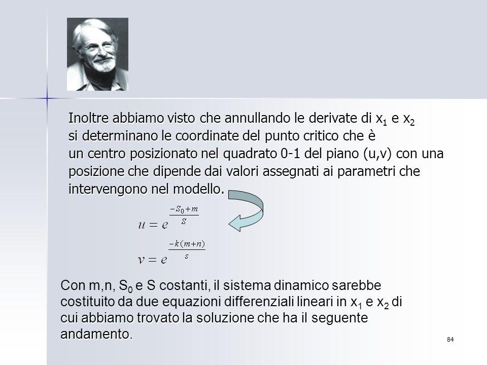 Inoltre abbiamo visto che annullando le derivate di x1 e x2