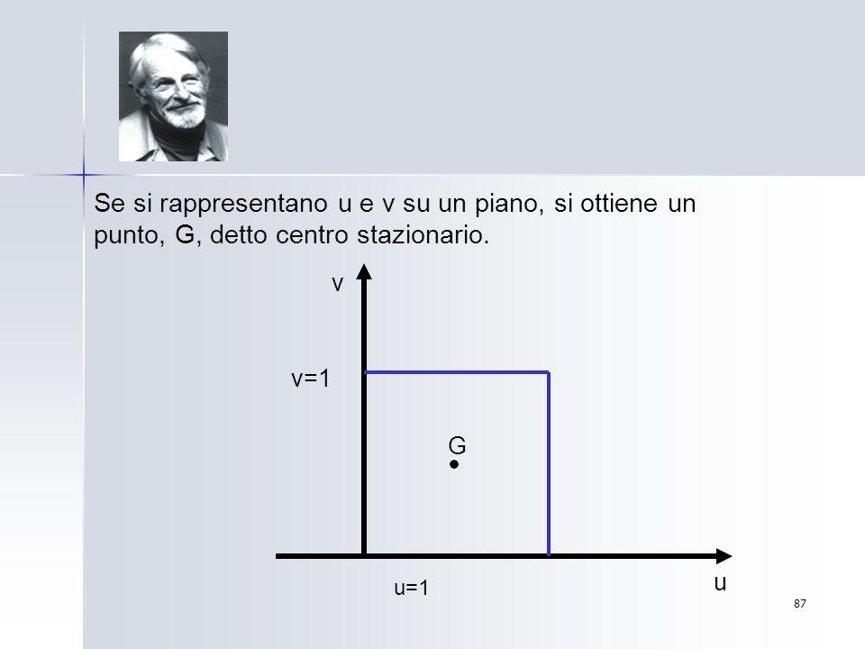 Se si rappresentano u e v su un piano, si ottiene un punto, G, detto centro stazionario.