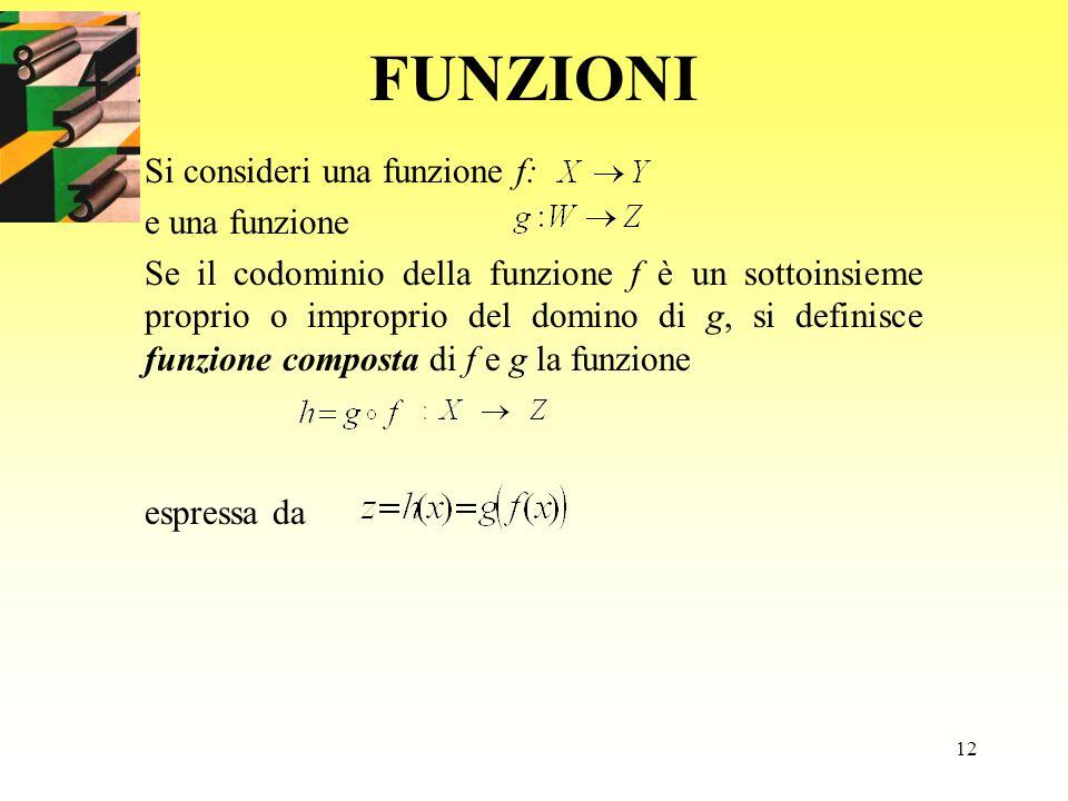 FUNZIONI Si consideri una funzione f: e una funzione