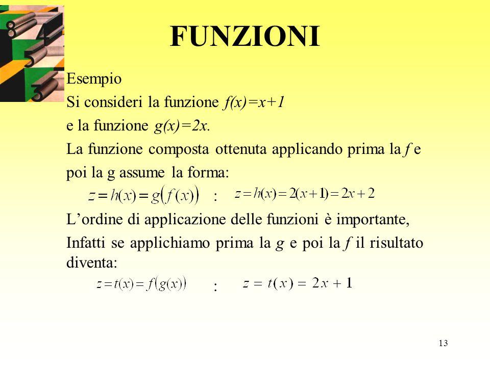 FUNZIONI Esempio Si consideri la funzione f(x)=x+1