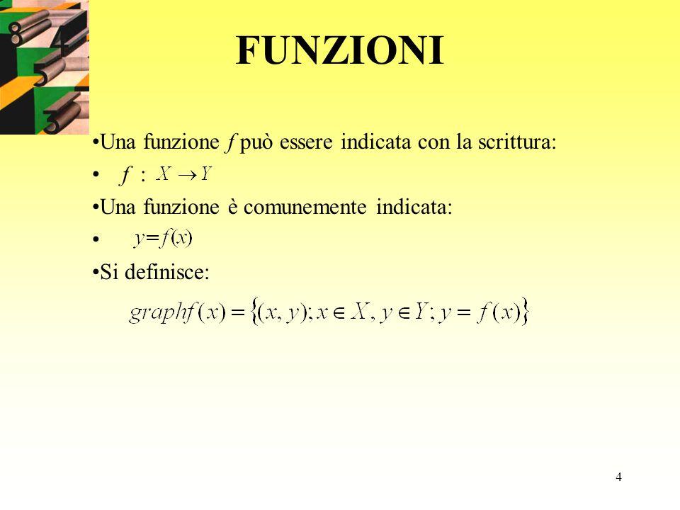 FUNZIONI Una funzione f può essere indicata con la scrittura: f :