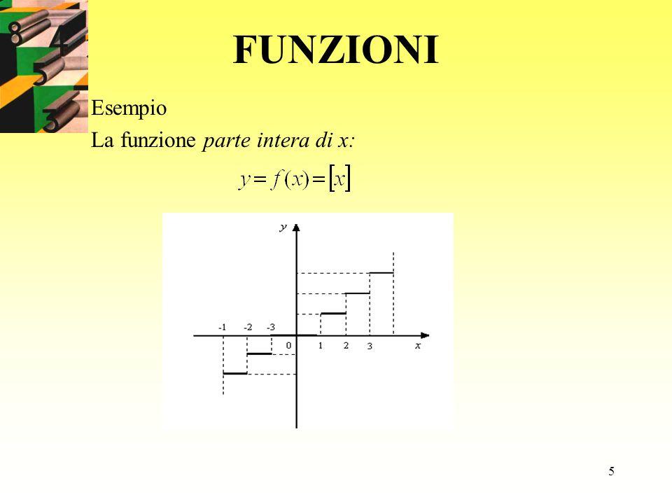 Esempio La funzione parte intera di x: