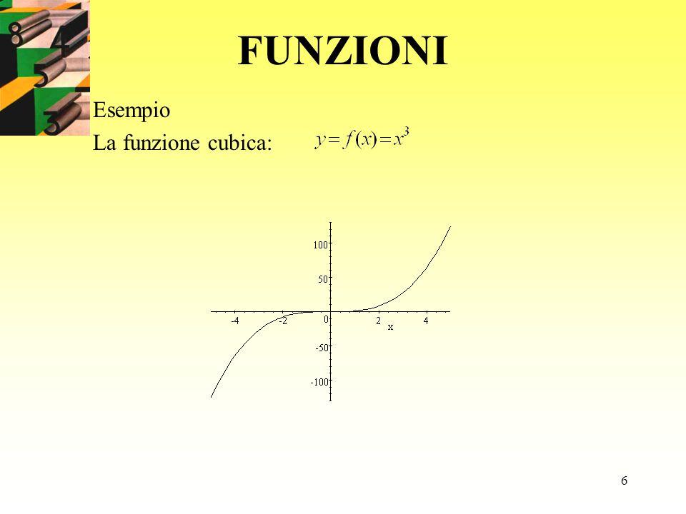 Esempio La funzione cubica: