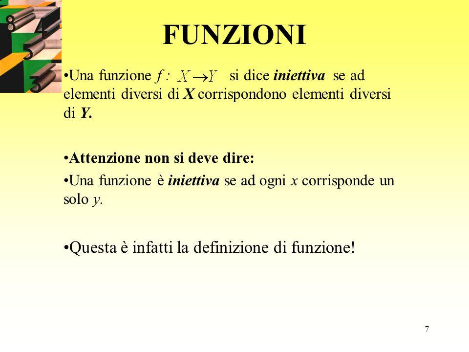 FUNZIONI Questa è infatti la definizione di funzione!