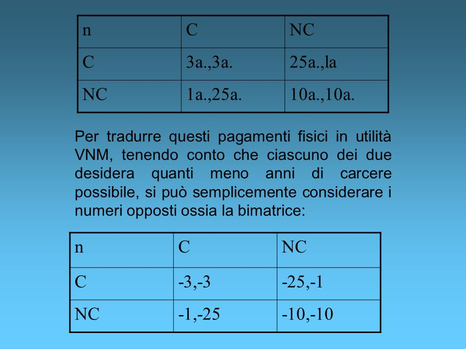 n C NC 3a.,3a. 25a.,la 1a.,25a. 10a.,10a. n C NC -3,-3 -25,-1 -1,-25