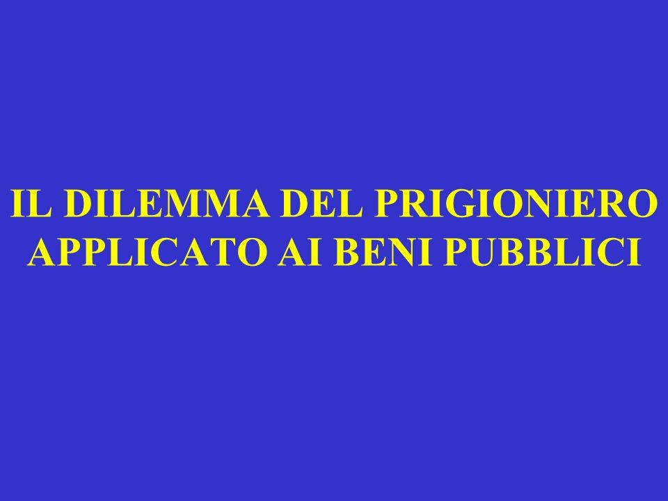 IL DILEMMA DEL PRIGIONIERO APPLICATO AI BENI PUBBLICI